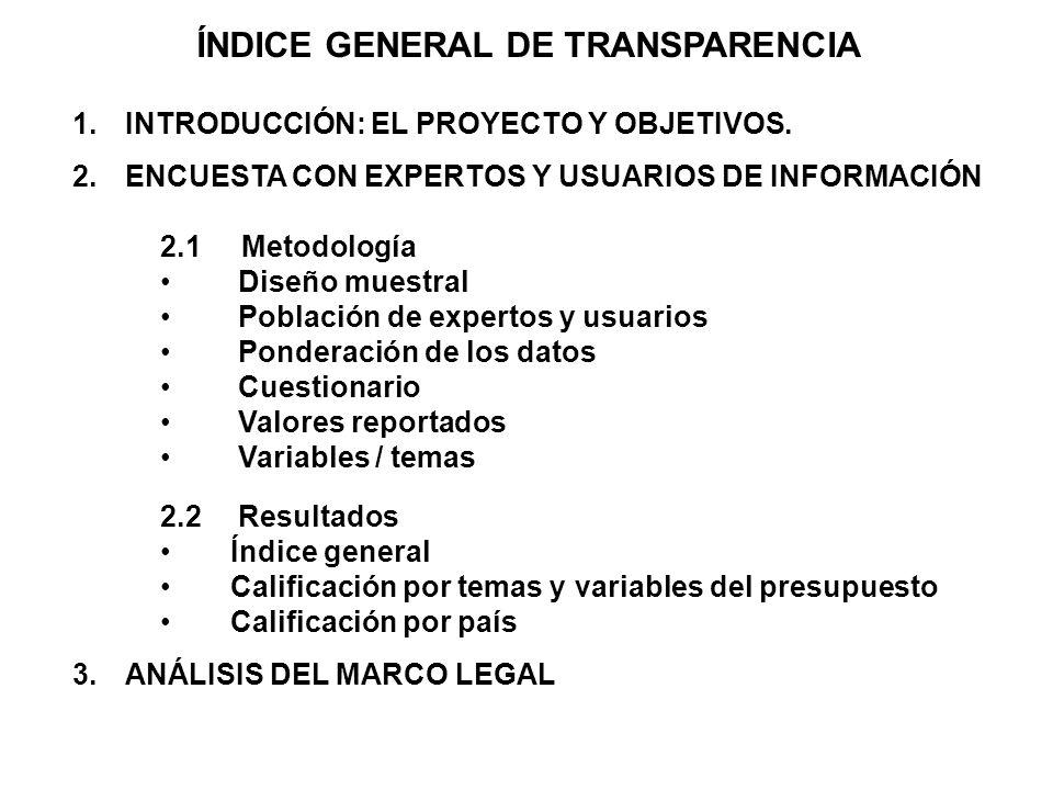 ÍNDICE GENERAL DE TRANSPARENCIA 1.INTRODUCCIÓN: EL PROYECTO Y OBJETIVOS. 2.ENCUESTA CON EXPERTOS Y USUARIOS DE INFORMACIÓN 2.1 Metodología Diseño mues