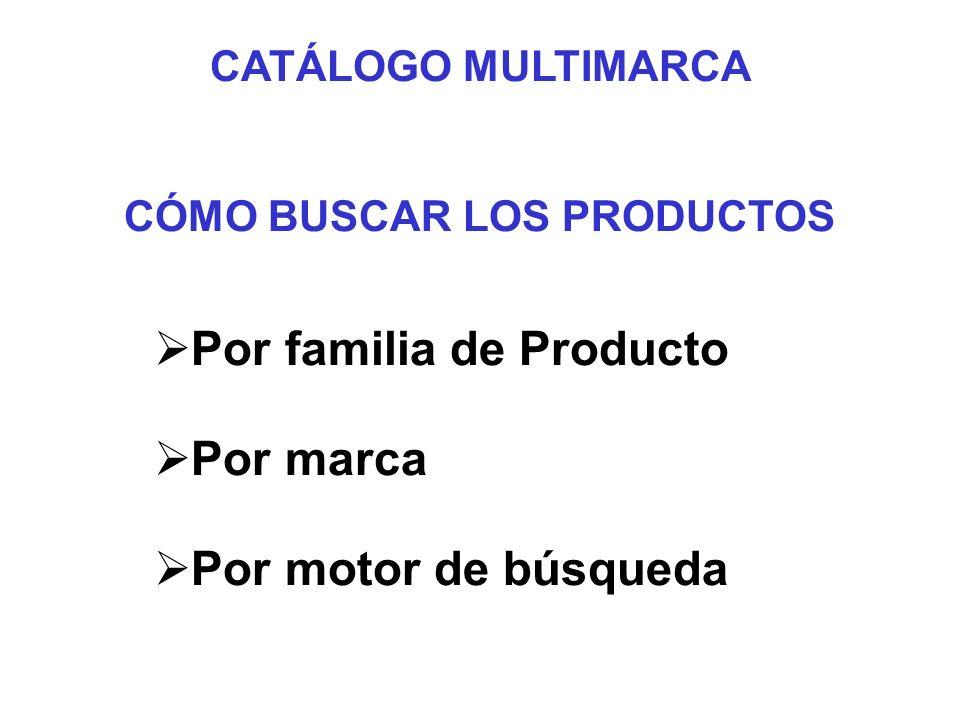 CÓMO BUSCAR LOS PRODUCTOS Por familia de Producto Por marca Por motor de búsqueda CATÁLOGO MULTIMARCA