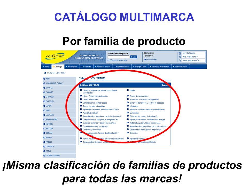 Por familia de producto ¡Misma clasificación de familias de productos para todas las marcas! CATÁLOGO MULTIMARCA