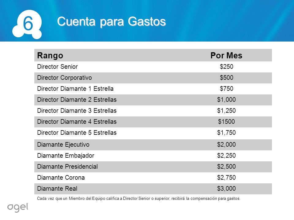 RangoPor Mes Director Senior$250 Director Corporativo$500 Director Diamante 1 Estrella$750 Director Diamante 2 Estrellas$1,000 Director Diamante 3 Est