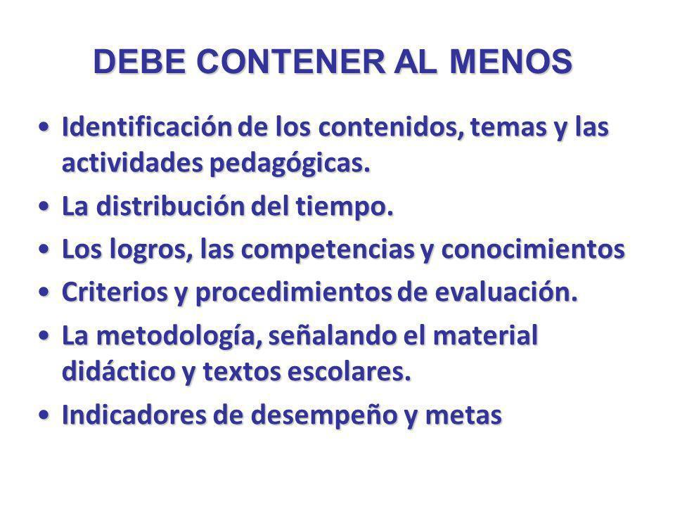 DEBE CONTENER AL MENOS Identificación de los contenidos, temas y las actividades pedagógicas.Identificación de los contenidos, temas y las actividades