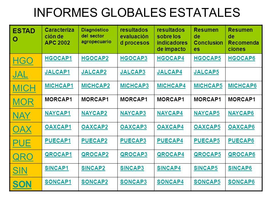 INFORMES GLOBALES ESTATALES ESTAD O Caracteriza ción de APC 2002 Diagnóstico del sector agropecuario resultados evaluación d procesos resultados sobre