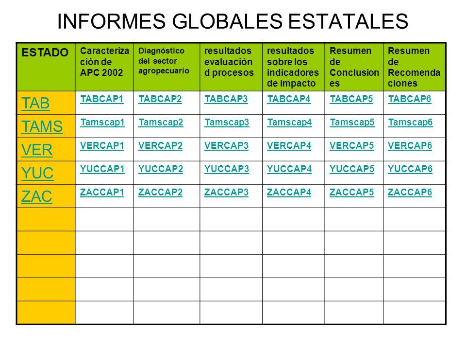 INFORMES GLOBALES ESTATALES ESTADO Caracteriza ción de APC 2002 Diagnóstico del sector agropecuario resultados evaluación d procesos resultados sobre