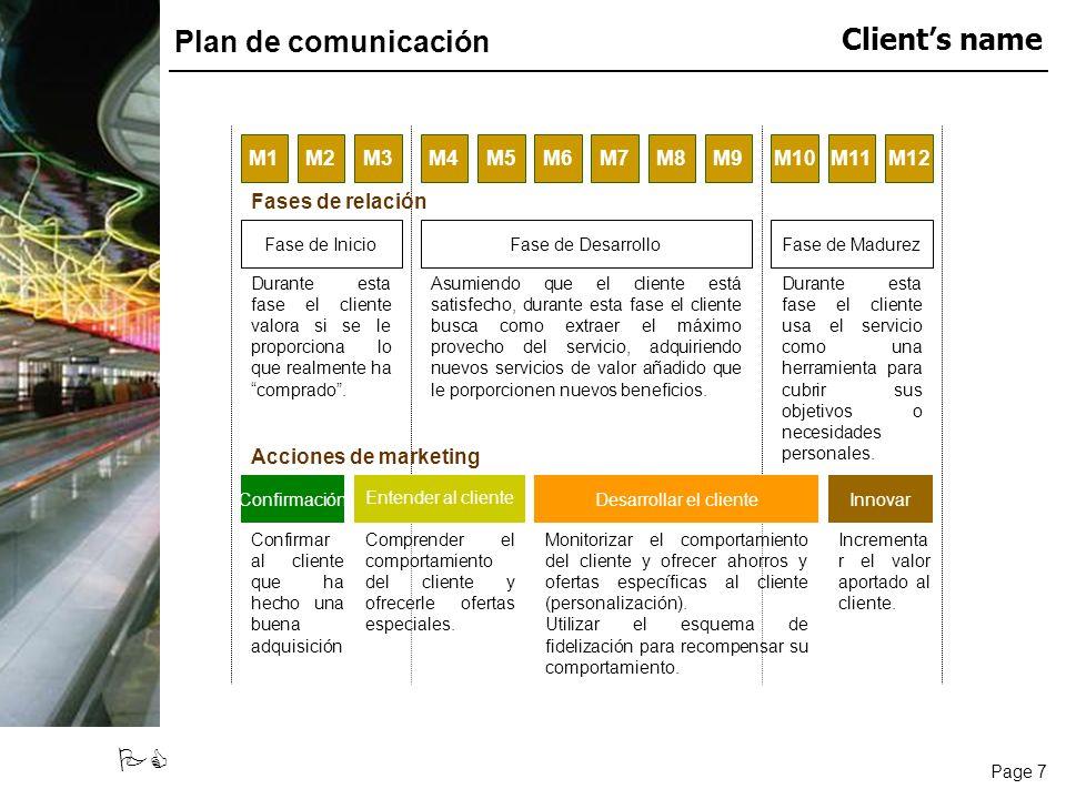 Page 7 Clients name PC M2M3M4M5M6M7M8M1M9M10M11M12 Durante esta fase el cliente valora si se le proporciona lo que realmente ha comprado.