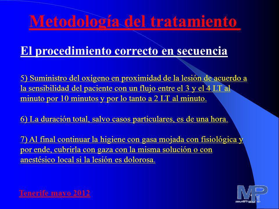 El procedimiento correcto en secuencia 5) Suministro del oxígeno en proximidad de la lesión de acuerdo a la sensibilidad del paciente con un flujo ent