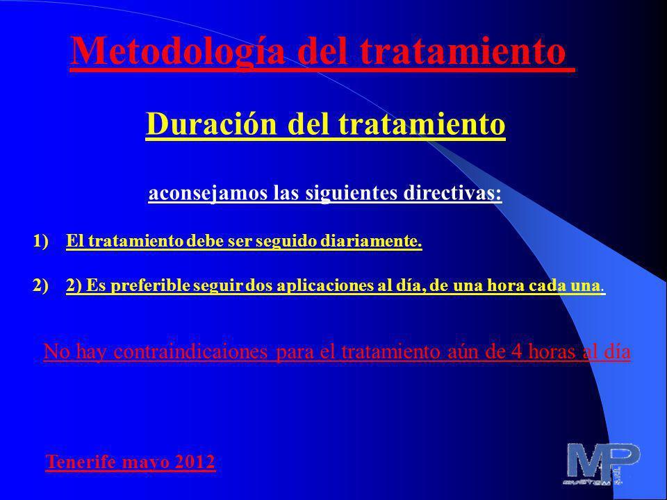 Duración del tratamiento aconsejamos las siguientes directivas: 1)El tratamiento debe ser seguido diariamente. 2)2) Es preferible seguir dos aplicacio