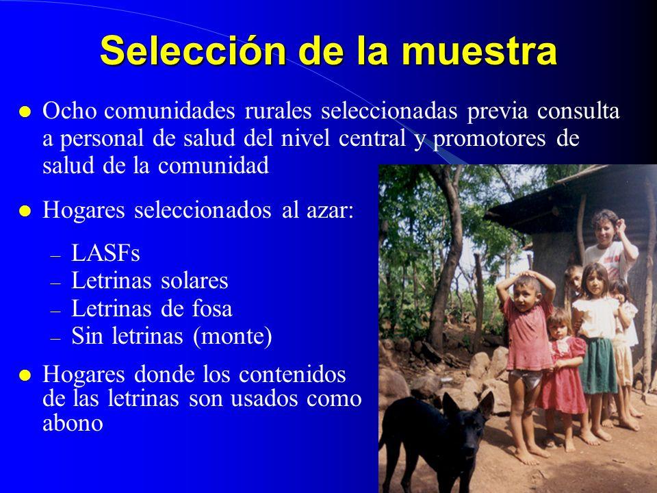 Selección de la muestra Ocho comunidades rurales seleccionadas previa consulta a personal de salud del nivel central y promotores de salud de la comun