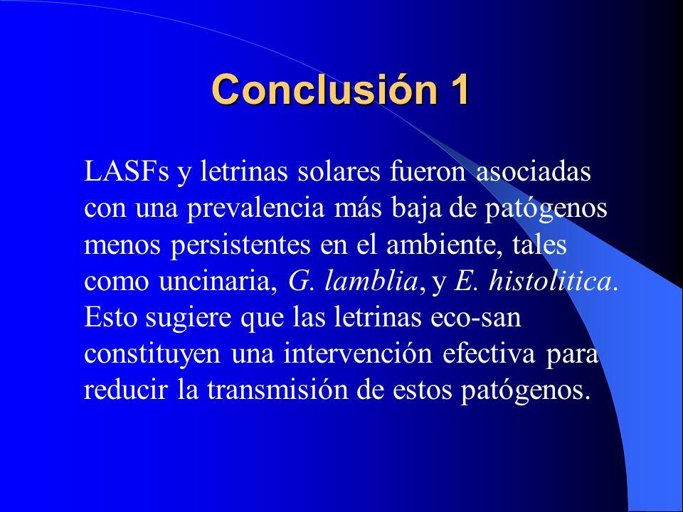 Conclusión 1 LASFs y letrinas solares fueron asociadas con una prevalencia más baja de patógenos menos persistentes en el ambiente, tales como uncinar