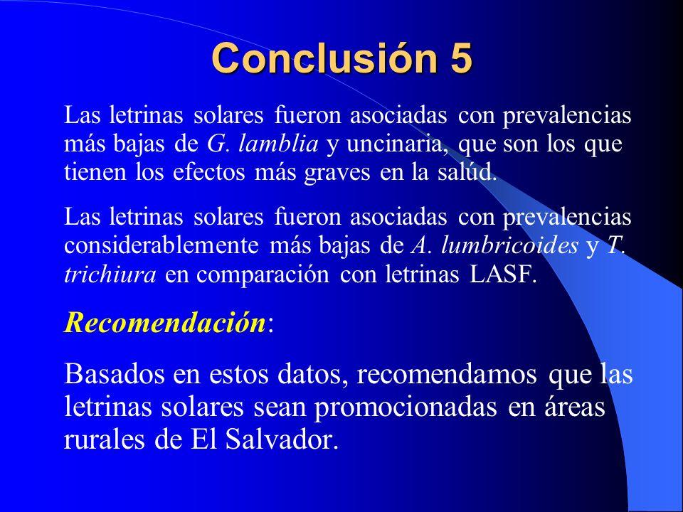 Conclusión 5 Las letrinas solares fueron asociadas con prevalencias más bajas de G. lamblia y uncinaria, que son los que tienen los efectos más graves