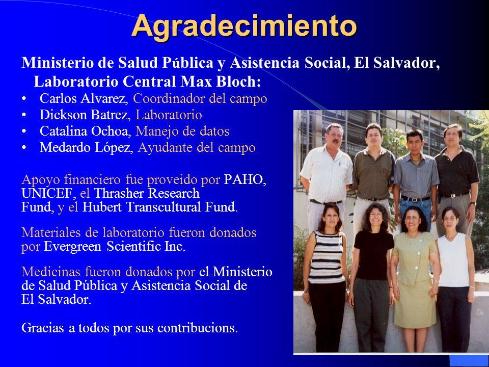 Agradecimiento Ministerio de Salud P ú blica y Asistencia Social, El Salvador, Laboratorio Central Max Bloch: Carlos Alvarez, Coordinador del campo Di
