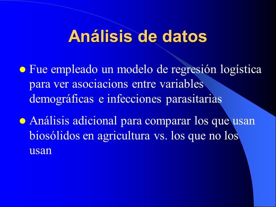Análisis de datos Fue empleado un modelo de regresión logística para ver asociacions entre variables demográficas e infecciones parasitarias Análisis