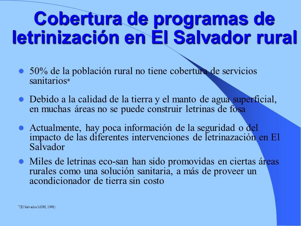 Cobertura de programas de letrinización en El Salvador rural 50% de la población rural no tiene cobertura de servicios sanitarios * Debido a la calida