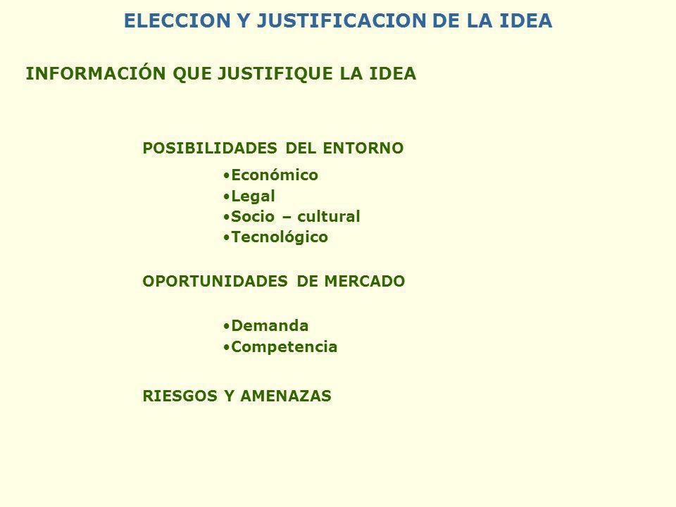 ELECCION Y JUSTIFICACION DE LA IDEA INFORMACIÓN QUE JUSTIFIQUE LA IDEA POSIBILIDADES DEL ENTORNO Económico Legal Socio – cultural Tecnológico OPORTUNI