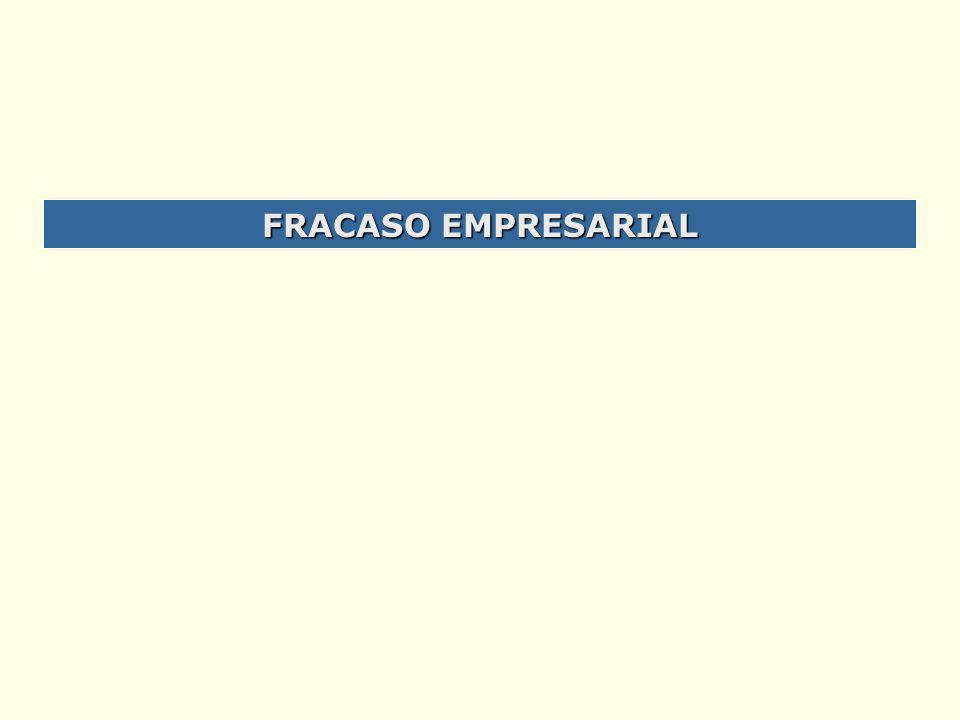 FRACASO EMPRESARIAL