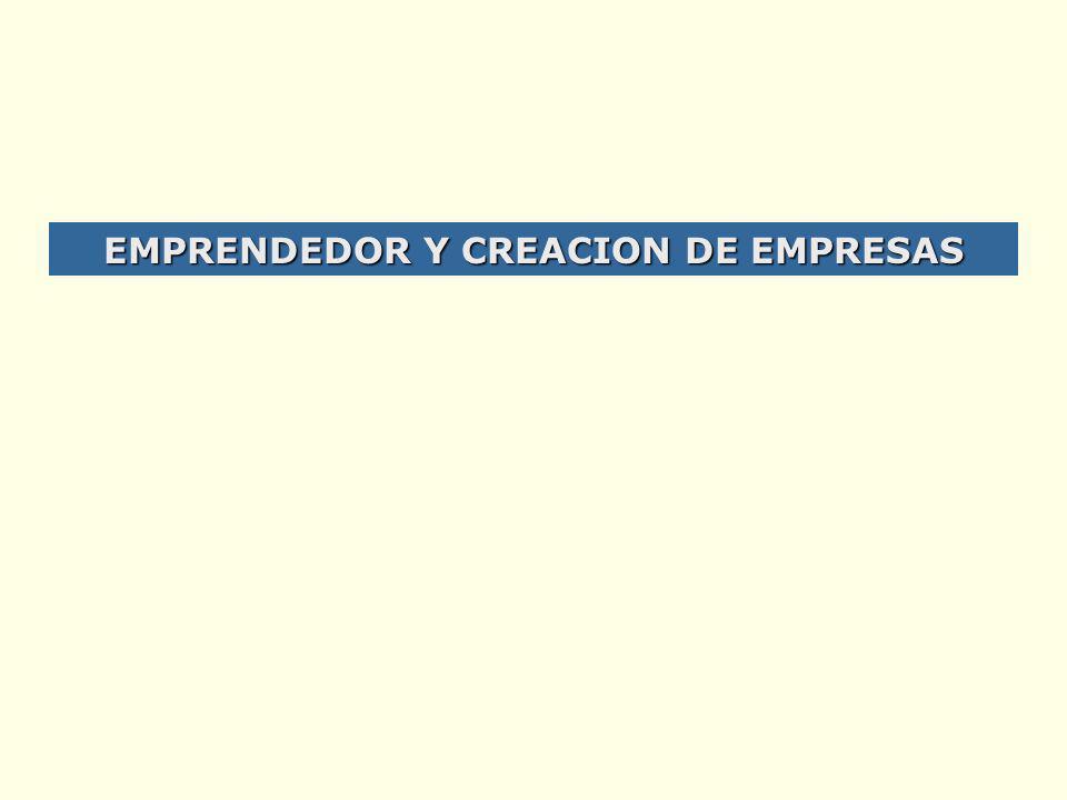 EMPRENDEDOR Y CREACION DE EMPRESAS