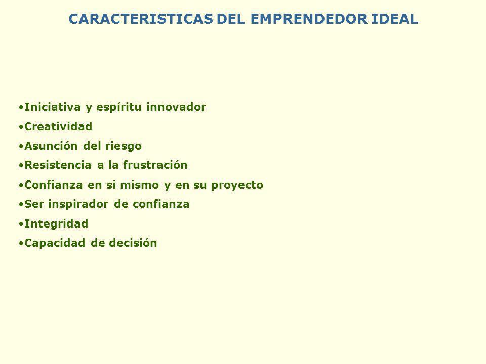 CARACTERISTICAS DEL EMPRENDEDOR IDEAL Iniciativa y espíritu innovador Creatividad Asunción del riesgo Resistencia a la frustración Confianza en si mis