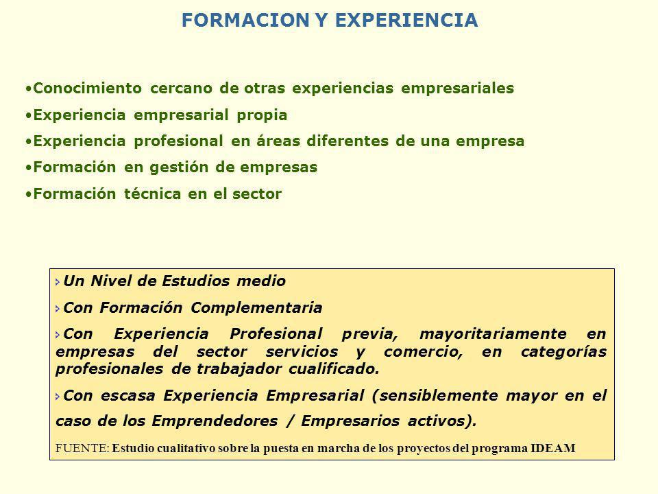 FORMACION Y EXPERIENCIA Conocimiento cercano de otras experiencias empresariales Experiencia empresarial propia Experiencia profesional en áreas difer