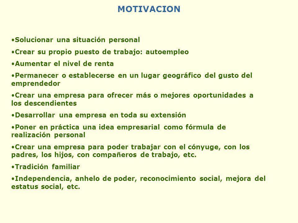 MOTIVACION Solucionar una situación personal Crear su propio puesto de trabajo: autoempleo Aumentar el nivel de renta Permanecer o establecerse en un