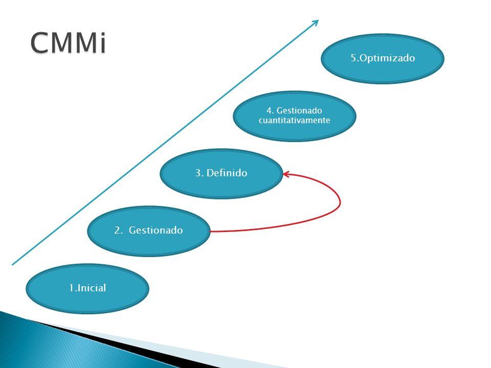 1.Inicial 2. Gestionado 3. Definido 4. Gestionado cuantitativamente 5.Optimizado