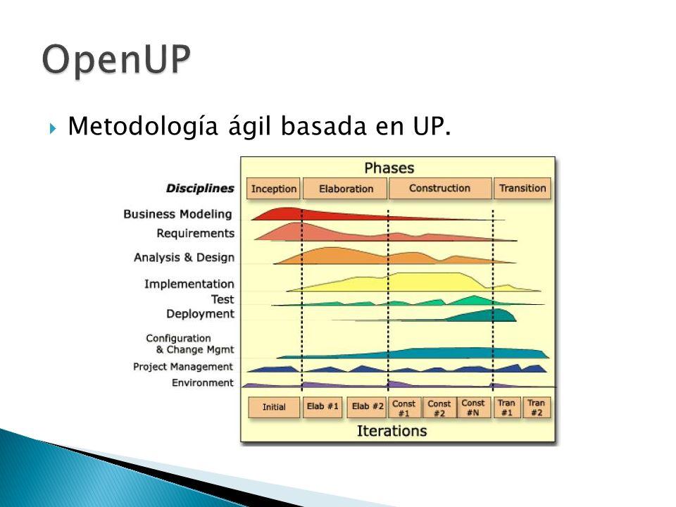 Metodología ágil basada en UP.