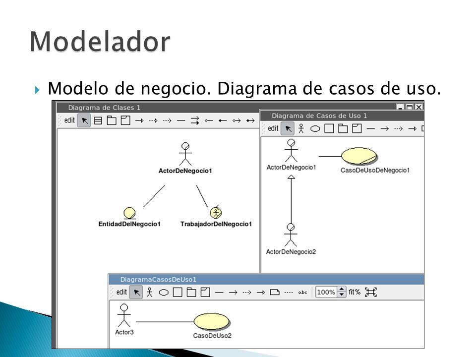 Modelo de negocio. Diagrama de casos de uso.