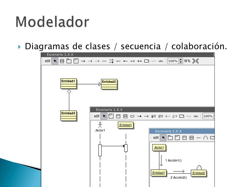 Diagramas de clases / secuencia / colaboración.