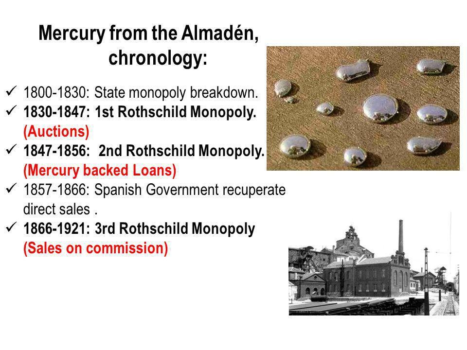 Mercury from the Almadén, chronology: 1800-1830: State monopoly breakdown. 1830-1847: 1st Rothschild Monopoly. (Auctions) 1847-1856: 2nd Rothschild Mo