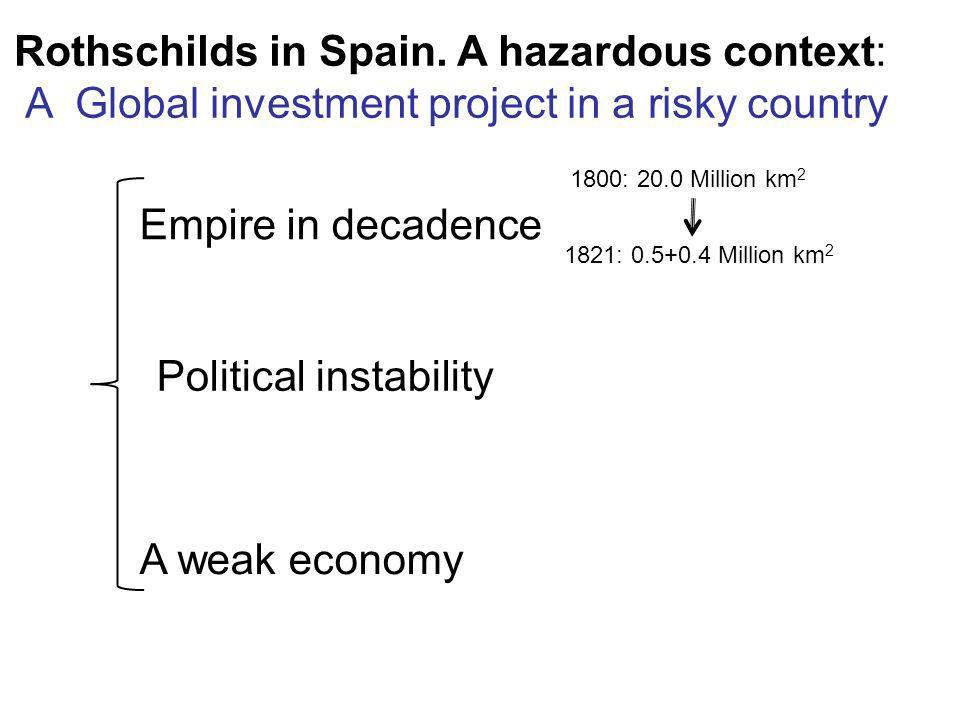 Empire in decadence Political instability A weak economy Rothschilds in Spain. A hazardous context: A Global investment project in a risky country 180