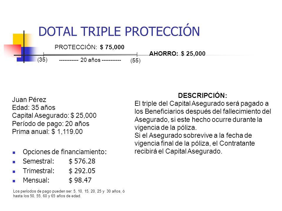 DOTAL TRIPLE PROTECCIÓN Opciones de financiamiento: Semestral:$ 576.28 Trimestral:$ 292.05 Mensual:$ 98.47 Juan Pérez Edad: 35 años Capital Asegurado: