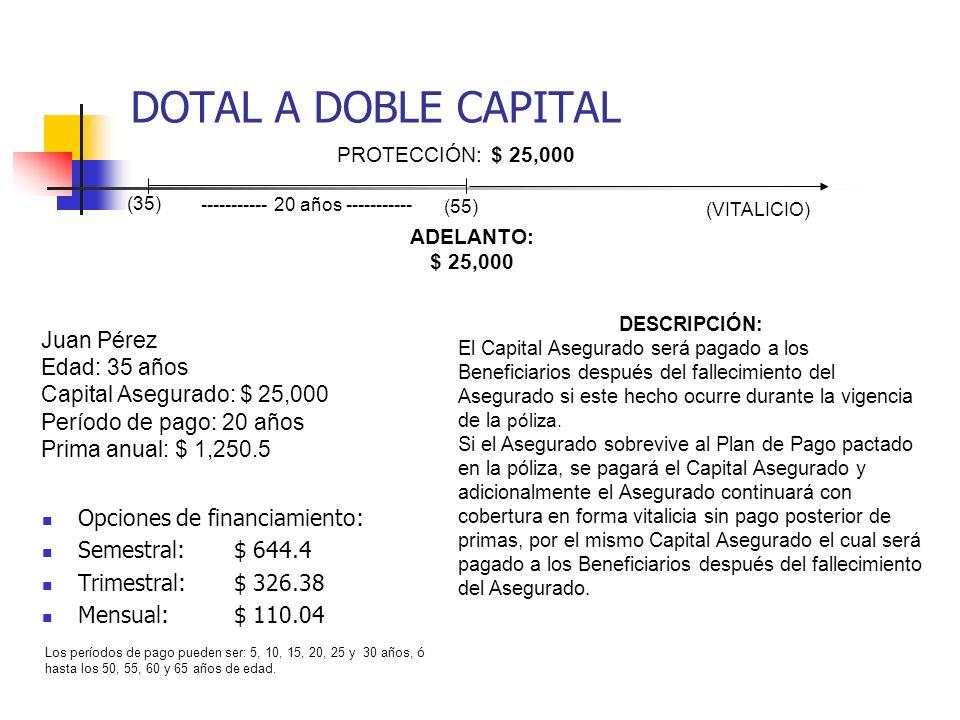 DOTAL A DOBLE CAPITAL Opciones de financiamiento: Semestral:$ 644.4 Trimestral:$ 326.38 Mensual:$ 110.04 Juan Pérez Edad: 35 años Capital Asegurado: $