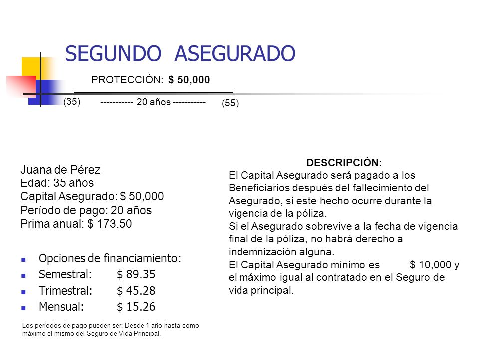 SEGUNDO ASEGURADO Opciones de financiamiento: Semestral:$ 89.35 Trimestral:$ 45.28 Mensual:$ 15.26 Juana de Pérez Edad: 35 años Capital Asegurado: $ 5