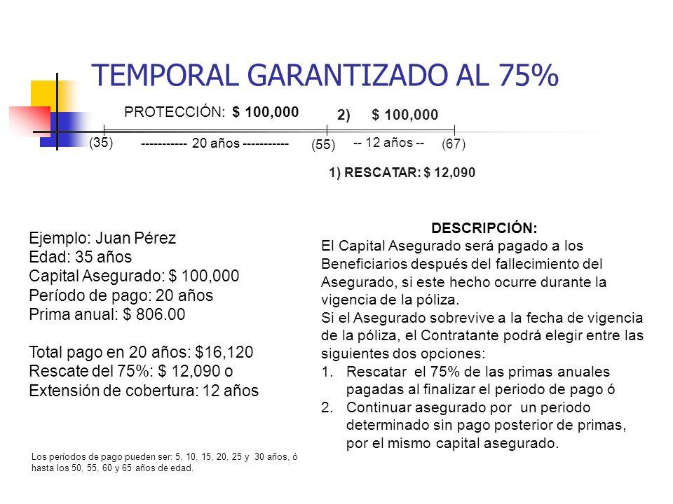 TEMPORAL GARANTIZADO AL 75% Ejemplo: Juan Pérez Edad: 35 años Capital Asegurado: $ 100,000 Período de pago: 20 años Prima anual: $ 806.00 Total pago e