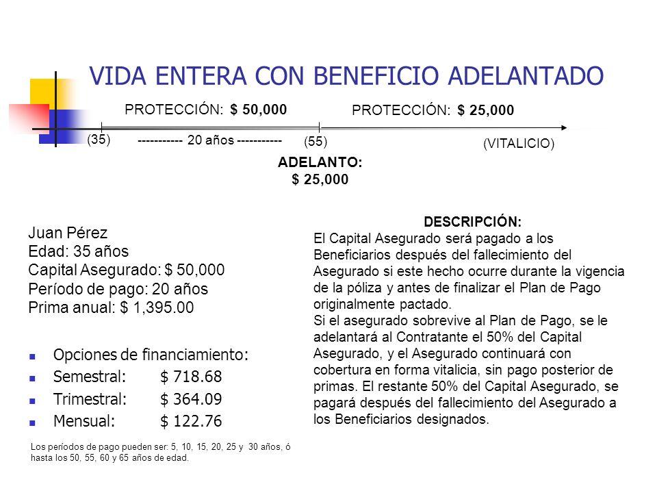 VIDA ENTERA CON BENEFICIO ADELANTADO Opciones de financiamiento: Semestral:$ 718.68 Trimestral:$ 364.09 Mensual:$ 122.76 Juan Pérez Edad: 35 años Capi
