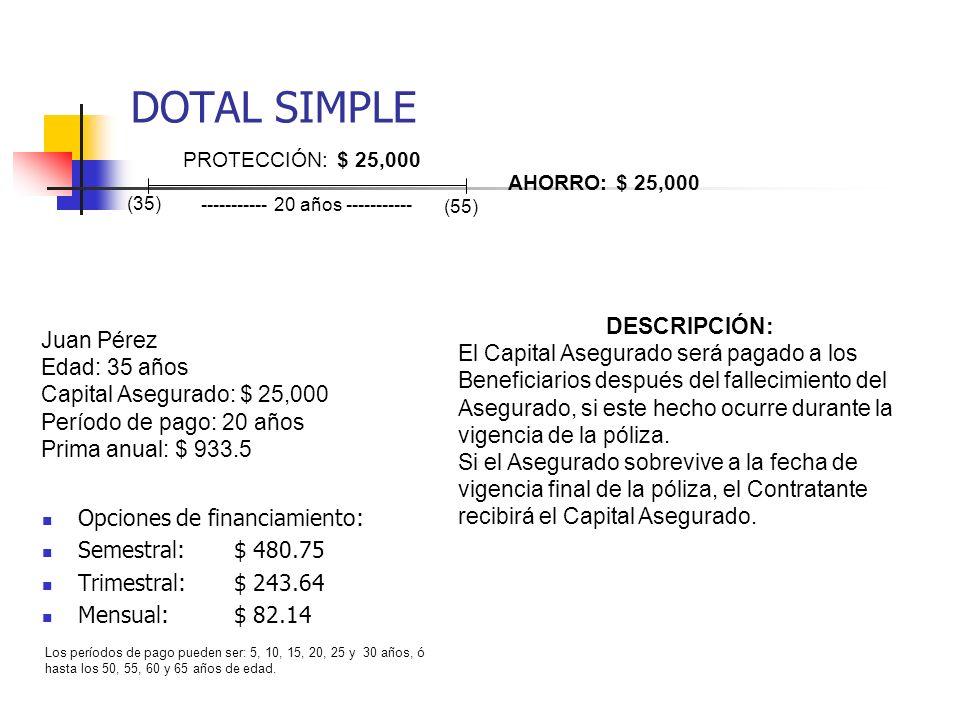 DOTAL SIMPLE Opciones de financiamiento: Semestral:$ 480.75 Trimestral:$ 243.64 Mensual:$ 82.14 Juan Pérez Edad: 35 años Capital Asegurado: $ 25,000 P
