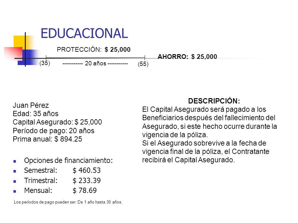 EDUCACIONAL Opciones de financiamiento: Semestral:$ 460.53 Trimestral:$ 233.39 Mensual:$ 78.69 Juan Pérez Edad: 35 años Capital Asegurado: $ 25,000 Pe