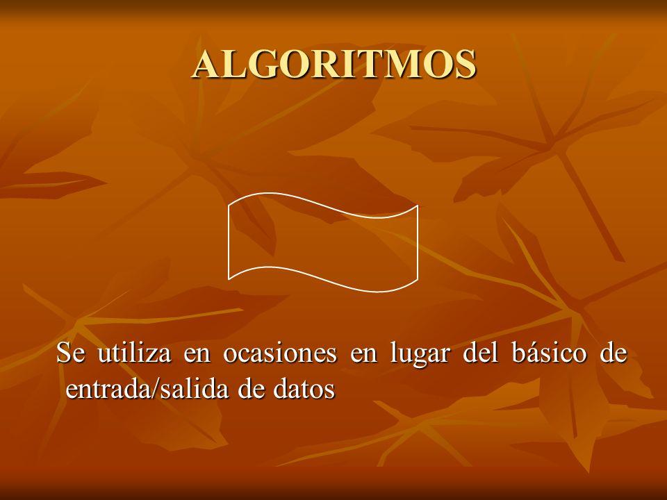 ALGORITMOS Se utiliza en ocasiones en lugar del básico de entrada/salida de datos Se utiliza en ocasiones en lugar del básico de entrada/salida de dat