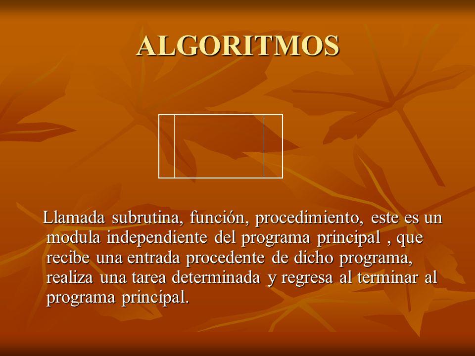 ALGORITMOS Llamada subrutina, función, procedimiento, este es un modula independiente del programa principal, que recibe una entrada procedente de dic
