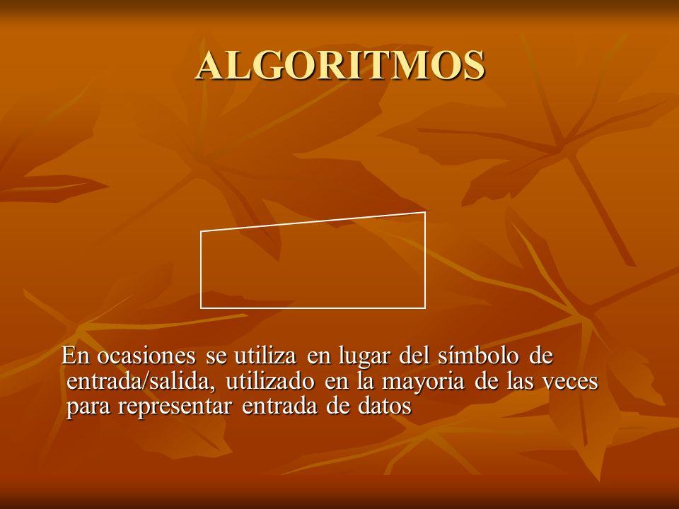 ALGORITMOS En ocasiones se utiliza en lugar del símbolo de entrada/salida, utilizado en la mayoria de las veces para representar entrada de datos En o