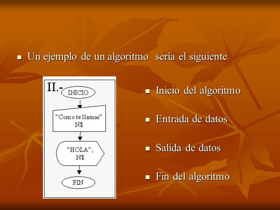 Un ejemplo de un algoritmo sería el siguiente Un ejemplo de un algoritmo sería el siguiente Inicio del algoritmo Inicio del algoritmo Entrada de datos