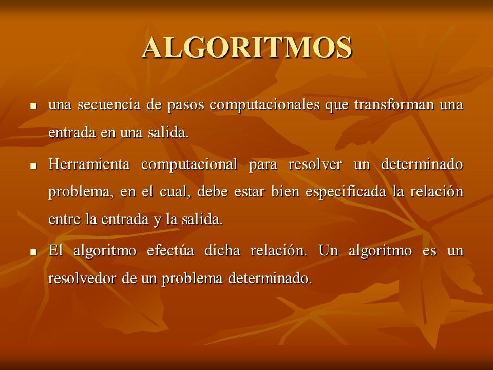 HISTORIA La palabra algoritmo esta basado en el nombre del matemático llamado Muhammad ibn Musa al-Jwarizmi que vivió aproximadamente en el siglo IX.