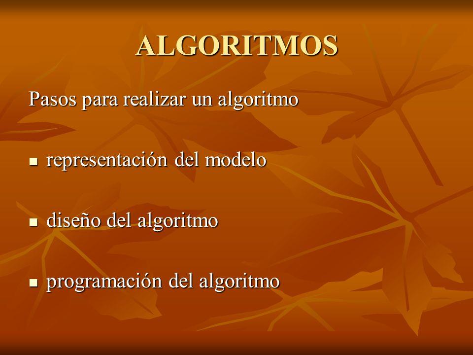 ALGORITMOS Pasos para realizar un algoritmo representación del modelo representación del modelo diseño del algoritmo diseño del algoritmo programación