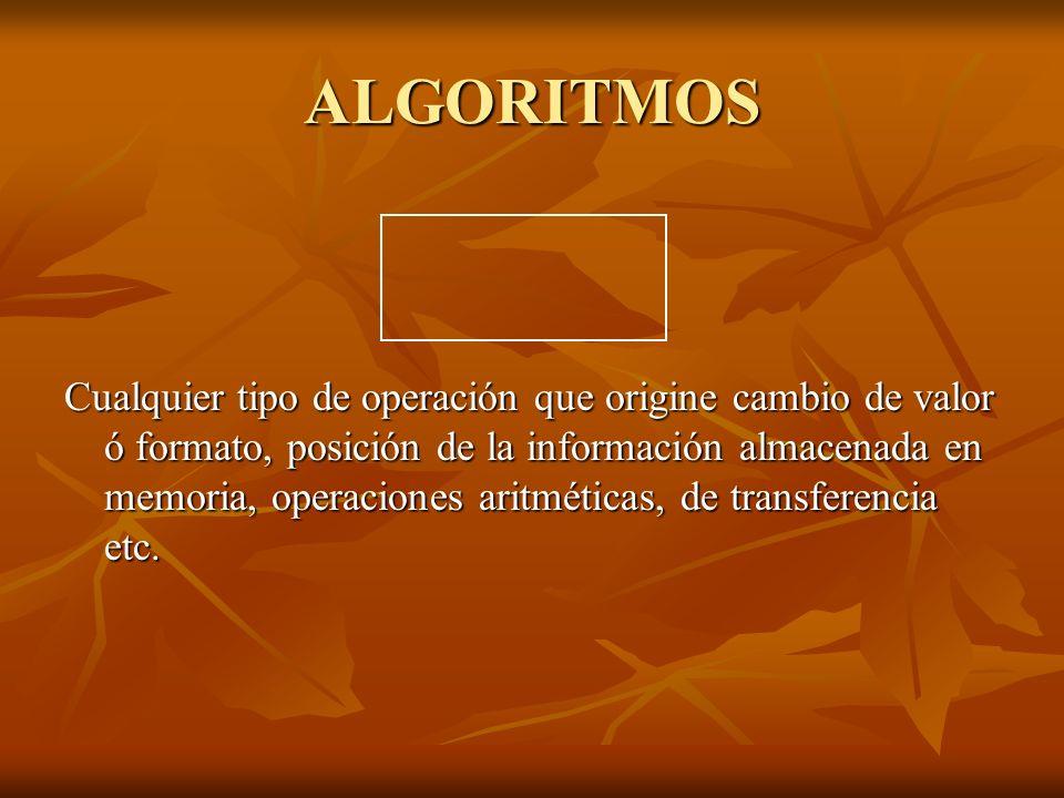 ALGORITMOS Cualquier tipo de operación que origine cambio de valor ó formato, posición de la información almacenada en memoria, operaciones aritmética