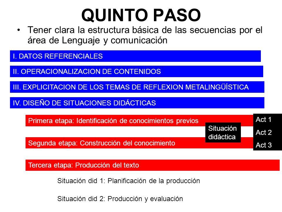 QUINTO PASO Tener clara la estructura básica de las secuencias por el área de Lenguaje y comunicación III. EXPLICITACION DE LOS TEMAS DE REFLEXION MET