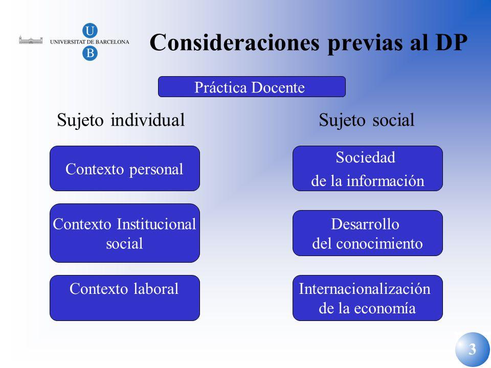 3 Consideraciones previas al DP Contexto personal Desarrollo del conocimiento Sociedad de la información Contexto Institucional social Contexto labora