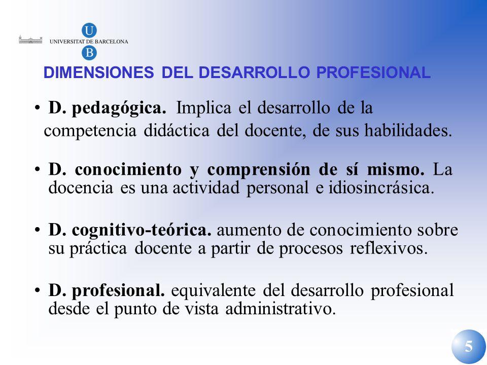 5 DIMENSIONES DEL DESARROLLO PROFESIONAL D. pedagógica. Implica el desarrollo de la competencia didáctica del docente, de sus habilidades. D. conocimi