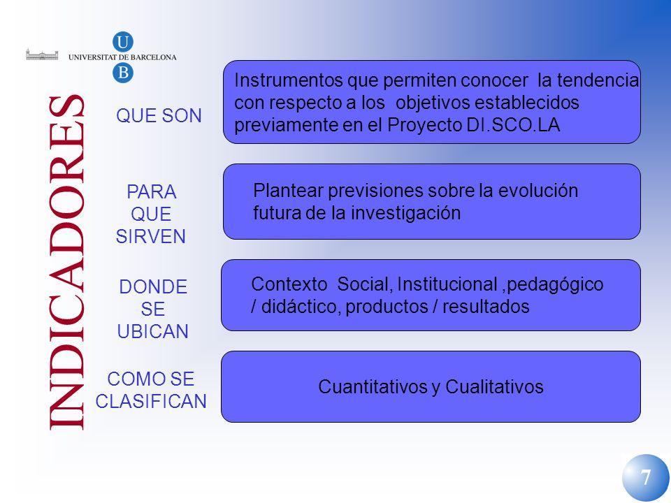 7 INDICADORES Instrumentos que permiten conocer la tendencia con respecto a los objetivos establecidos previamente en el Proyecto DI.SCO.LA Contexto S