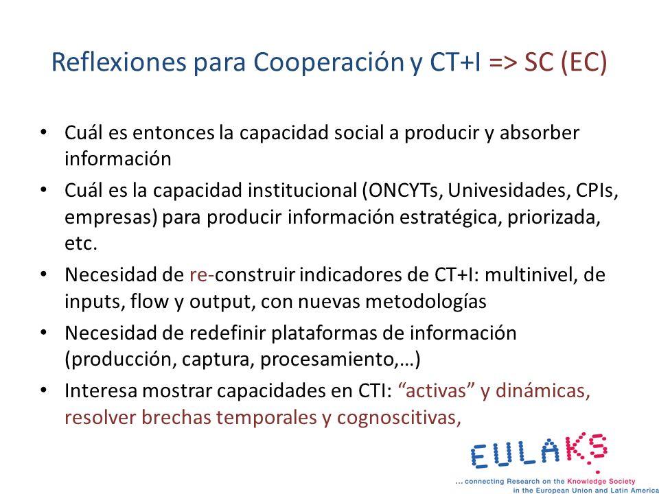 Reflexiones para Cooperación y CT+I => SC (EC) Cuál es entonces la capacidad social a producir y absorber información Cuál es la capacidad institucion
