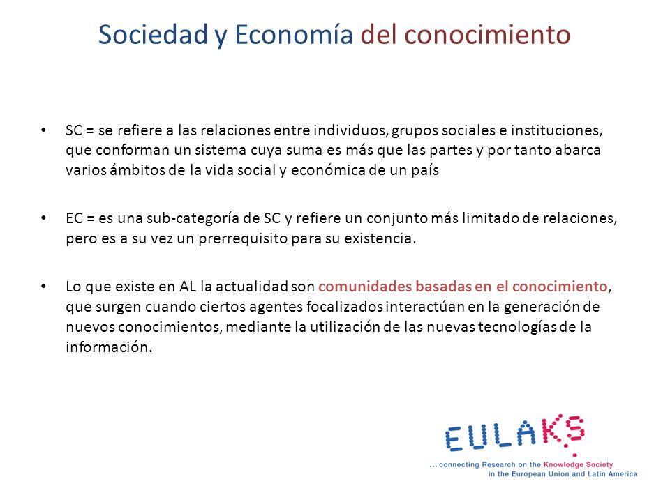Sociedad y Economía del conocimiento SC = se refiere a las relaciones entre individuos, grupos sociales e instituciones, que conforman un sistema cuya
