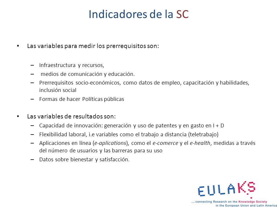 Indicadores de la SC Las variables para medir los prerrequisitos son: – Infraestructura y recursos, – medios de comunicación y educación. – Prerrequis