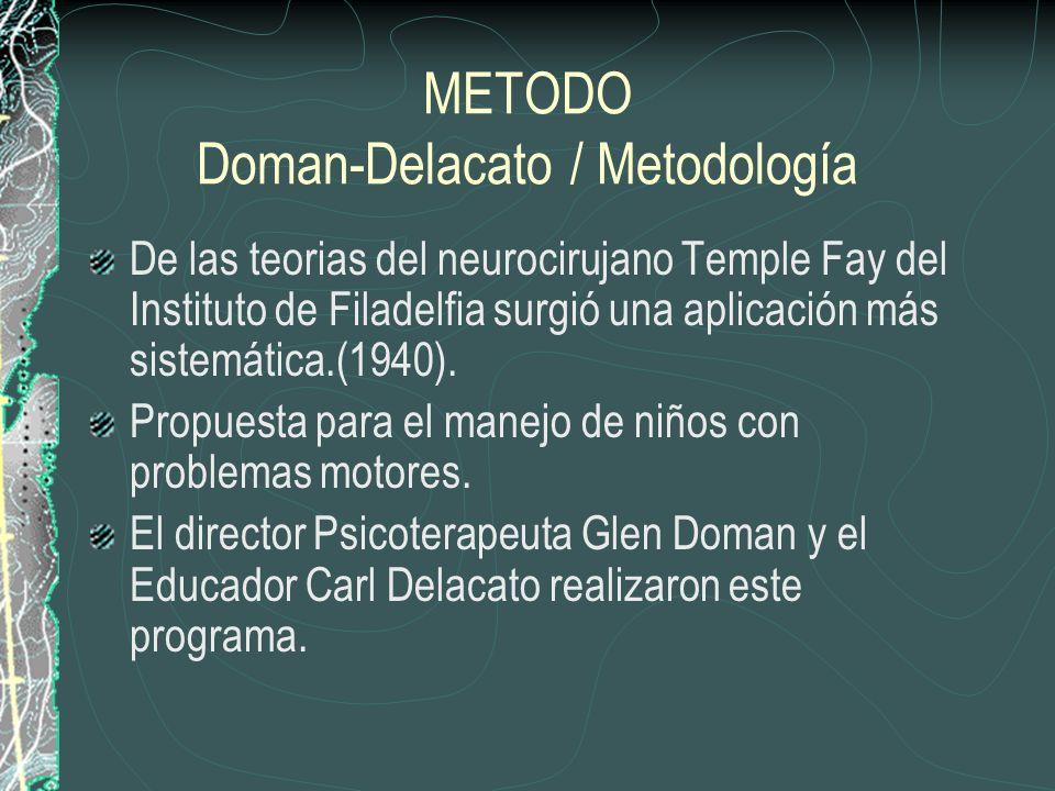 METODO Doman-Delacato / Metodología De las teorias del neurocirujano Temple Fay del Instituto de Filadelfia surgió una aplicación más sistemática.(194